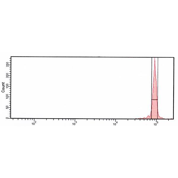polysciences/BLI515BLI515-5Right Reference Standard Phycoerythrin High/5 ml/BLI515-5